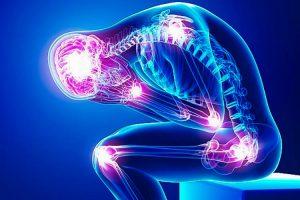 reeducação postural global problemas reumáticos